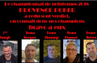 Championnat de Printemps